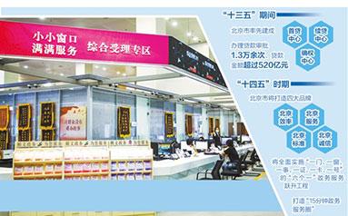 北京建设国际一流营商环境